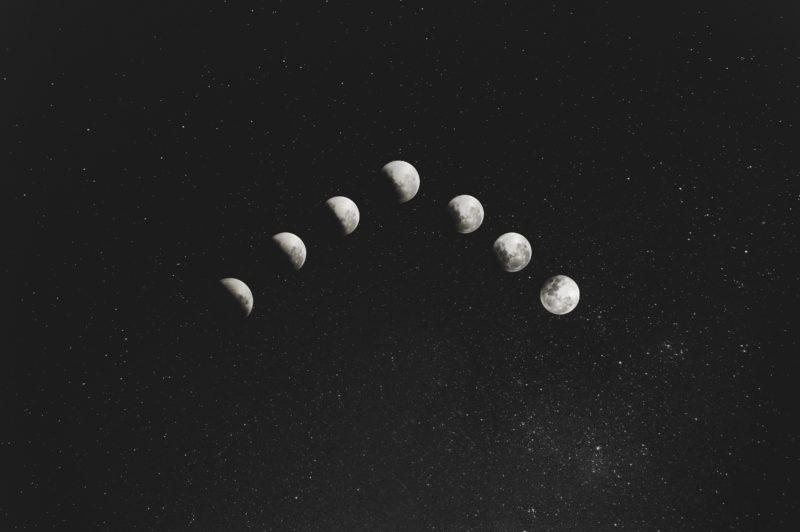 Calendrier éclipses et rétrogrades